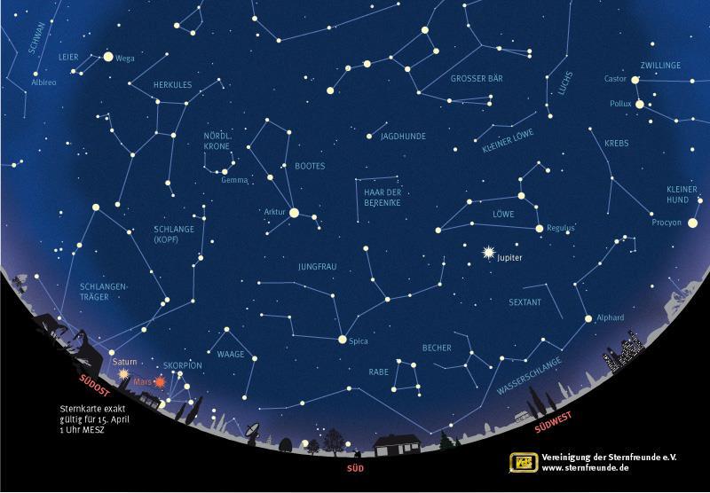 Abbildung des Abendhimmels zu Pfingsten, Quelle VDS e.V.